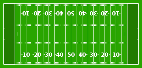 american football field pictures. An american football field