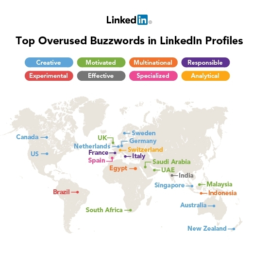 LinkedIn-Buzzwords-2012-Infographic_Global