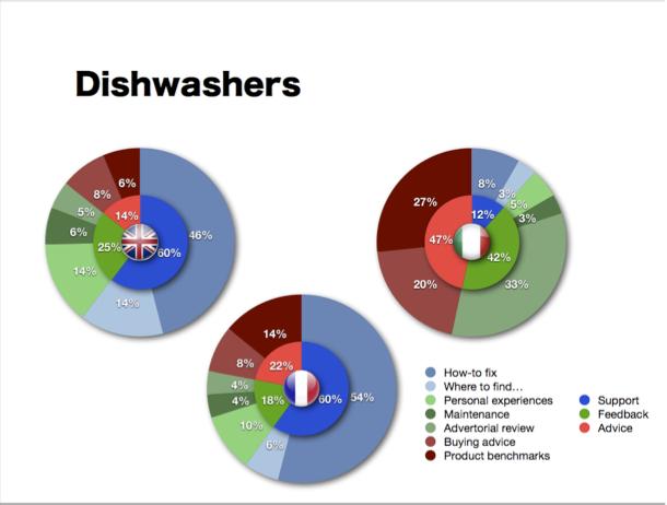 2014 05 10 20 KA dishwashers