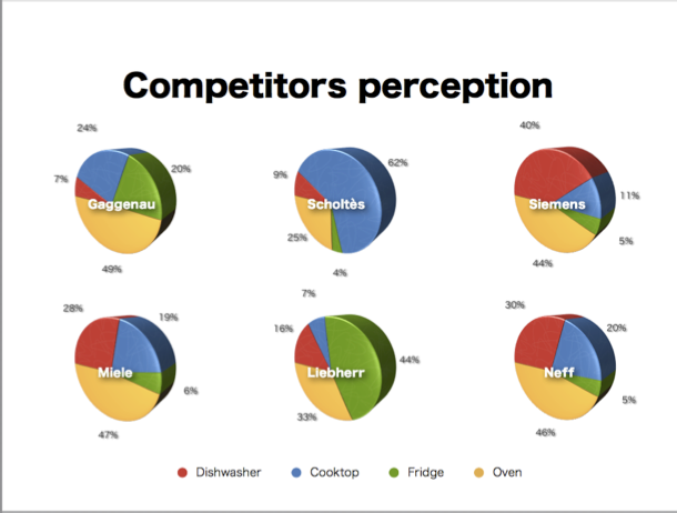 2014 05 10 22 competitors