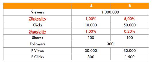 2014 05 10 35 campaign comparison